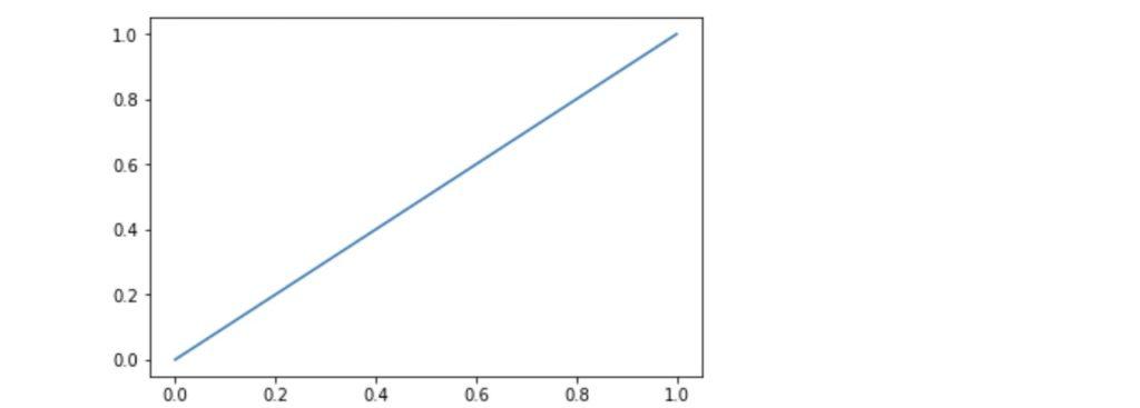 line-chart-02