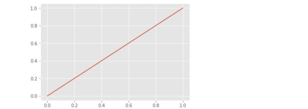line_chart_04