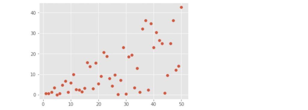 scatter_plot_02R