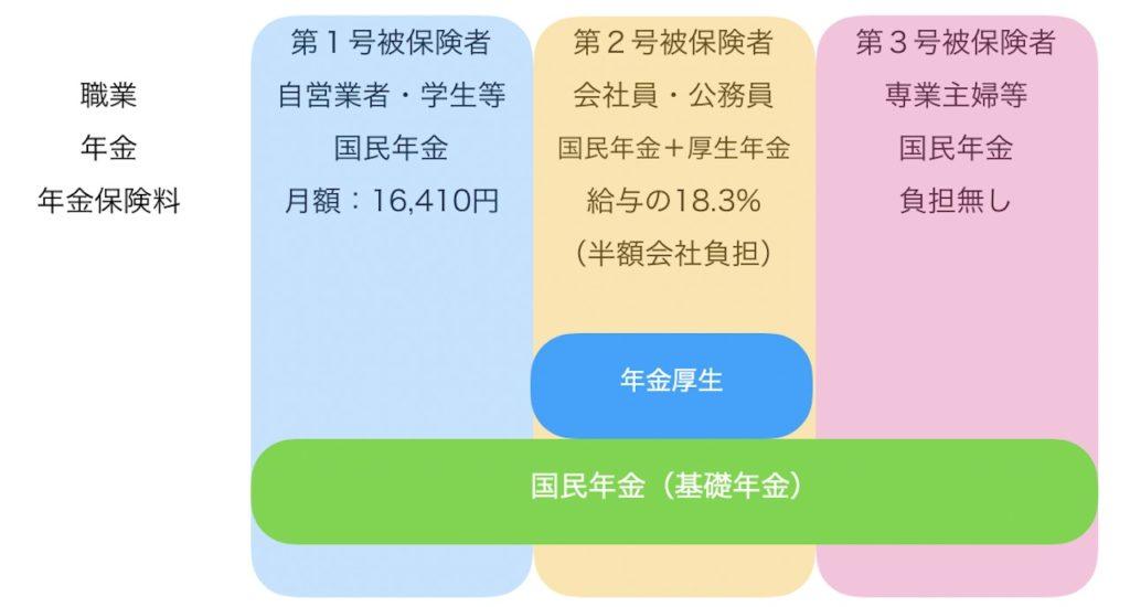 pension_14