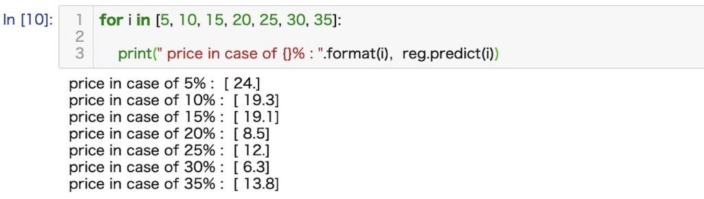 regression_50