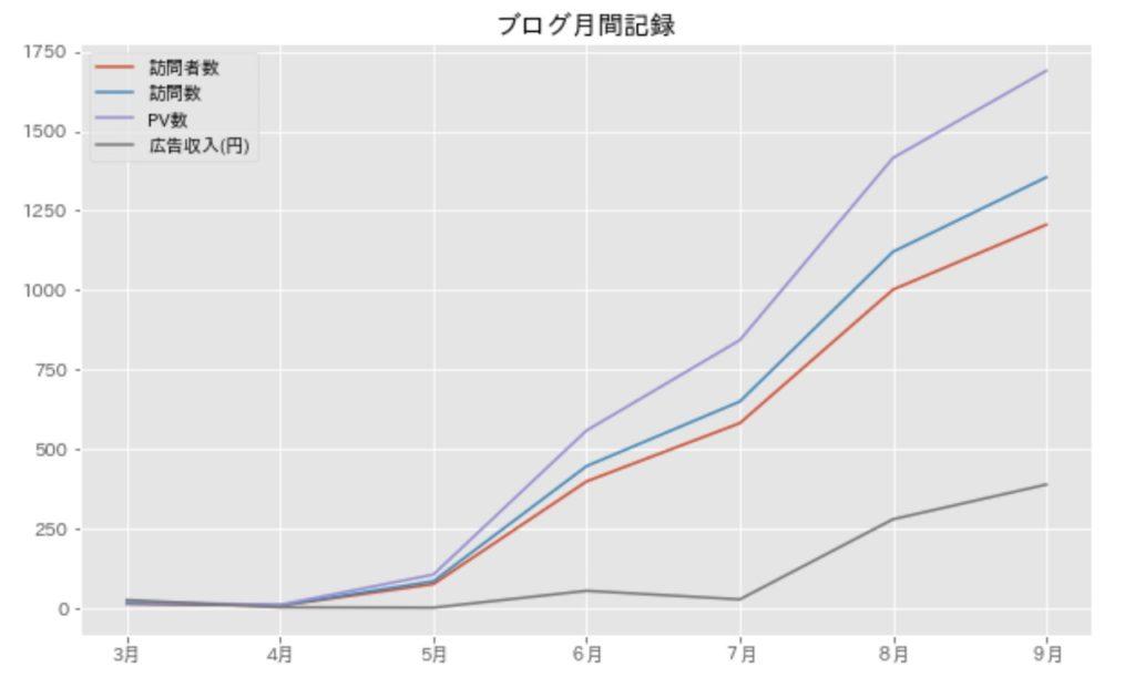 blog_7_10