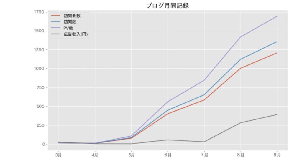 matplotlib_japanese_05