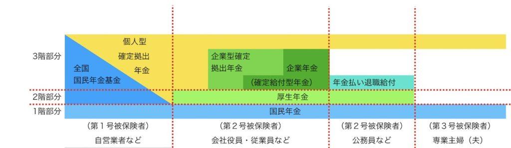 pension_system_04