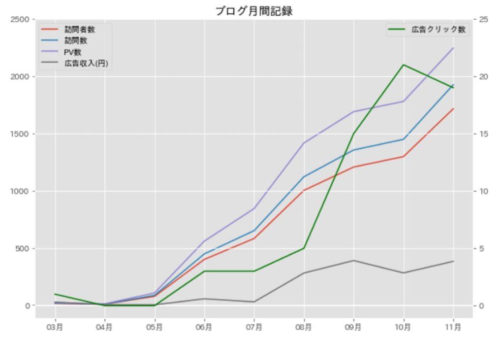blog_report_09-02