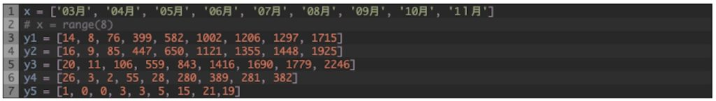 code-blog-66