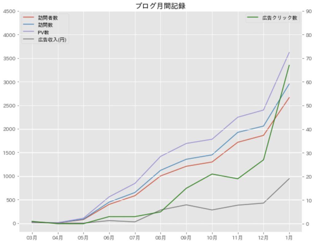 blog-report-011-01