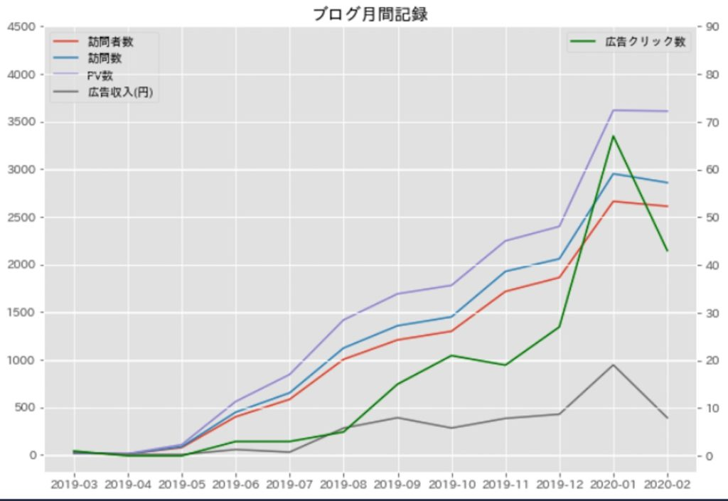 blog-report-012-01