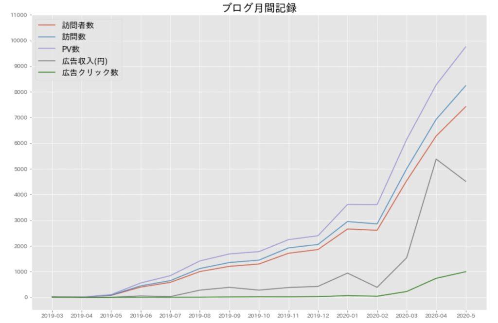 Blog-report-15-chart