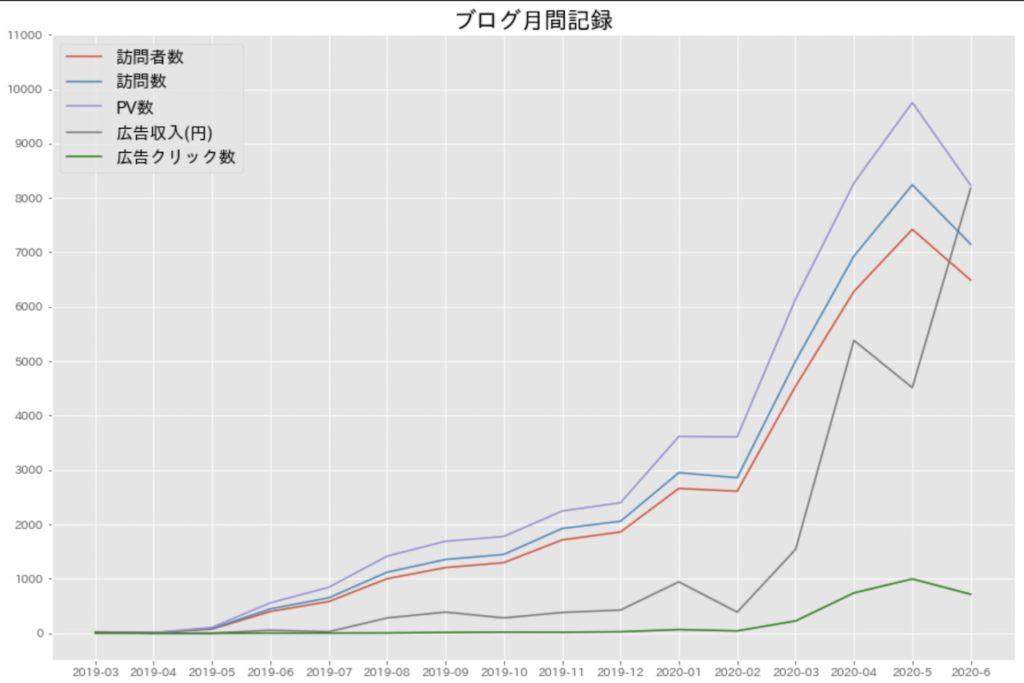 blog_report_016_00